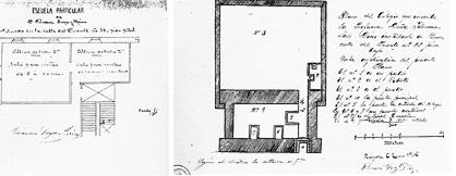 Planos de las escuelas de Filomena Duque y Filomena Sáiz